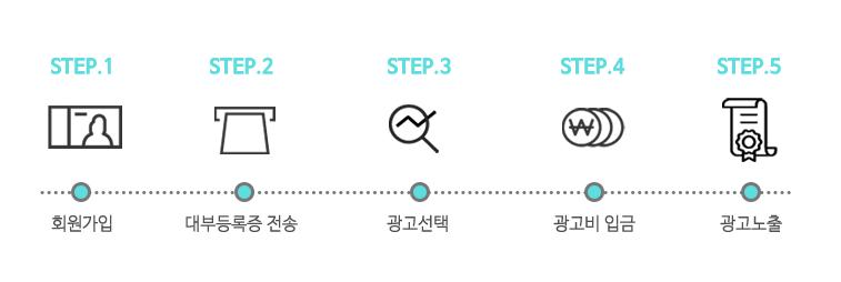 이용방법-copy-2